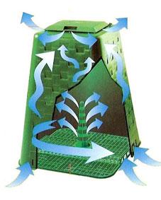 Ad alia al via campagna promozionale produzione di fertilizzante naturale - Compost casalingo ...